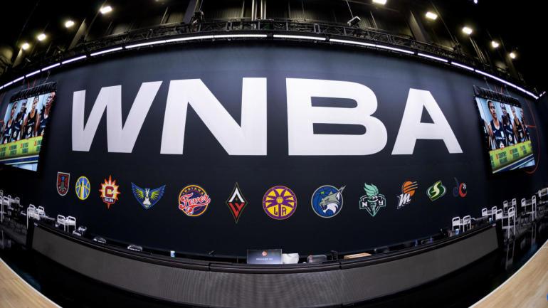 wbasketballblog.com